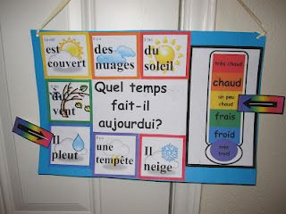 french language version of a weather chart change and tell the weather date day month etc. Black Bedroom Furniture Sets. Home Design Ideas