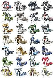 List Of Transformers Google Search Transformers Characters