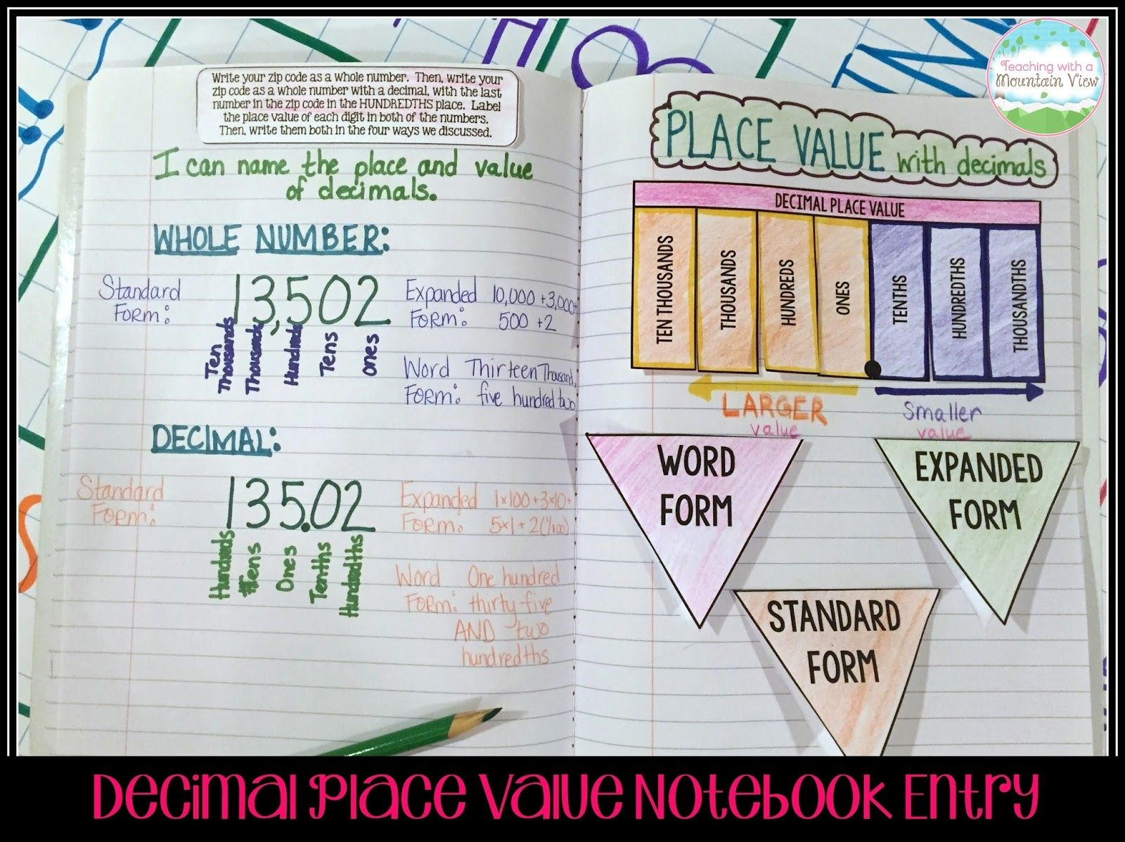 Expanded Form Decimals Anchor Chart 15 Things About