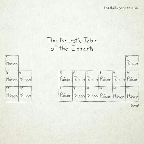 Poison science Pinterest Periodic table - copy periodic table of elements ya