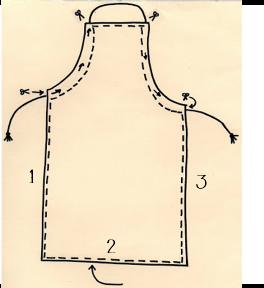 Faire un tablier pour enfant indications coutures filoute alterations sewing tablier - Tablier jardinier enfant ...
