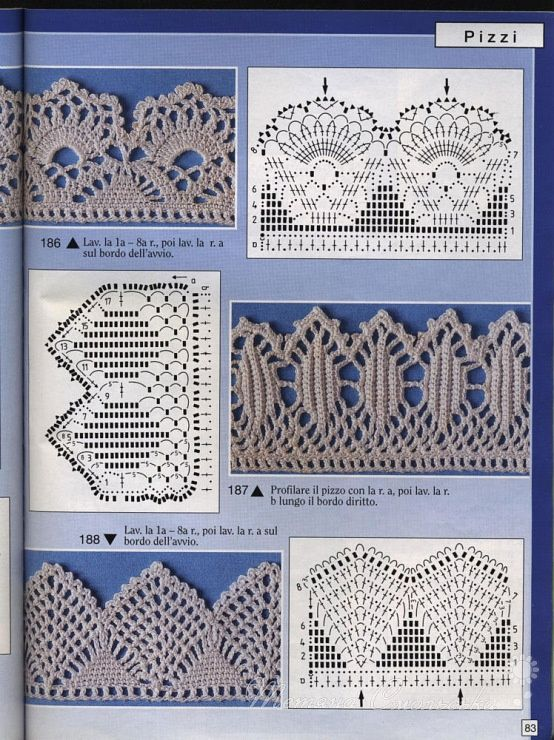 h keln spitze borte crochet edging n hen f r gross und klein. Black Bedroom Furniture Sets. Home Design Ideas