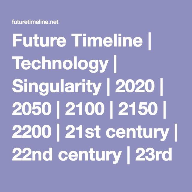 Future Timeline   Technology   Singularity   2020   2050