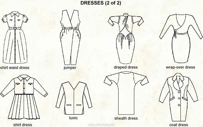 Pin on Dressmaking & Tailoring