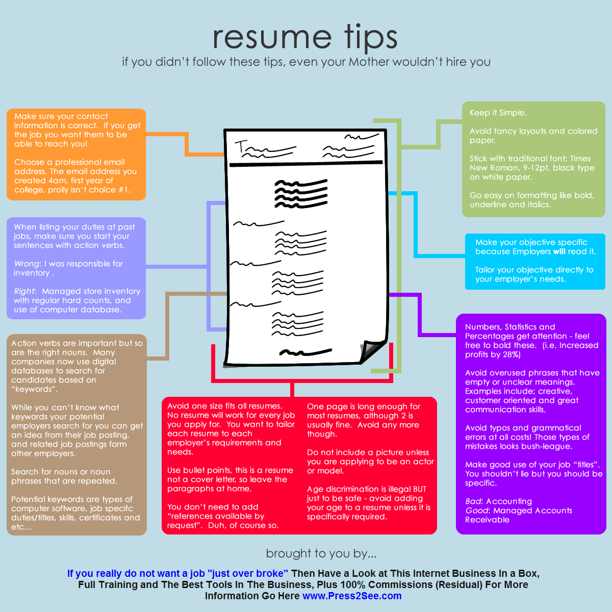 Never Mind Doing A New Resume Who Wants A Job Anyway, Nobody ever ...