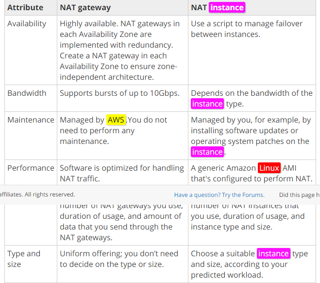 NAT Gateway VS Instance   aws   Art