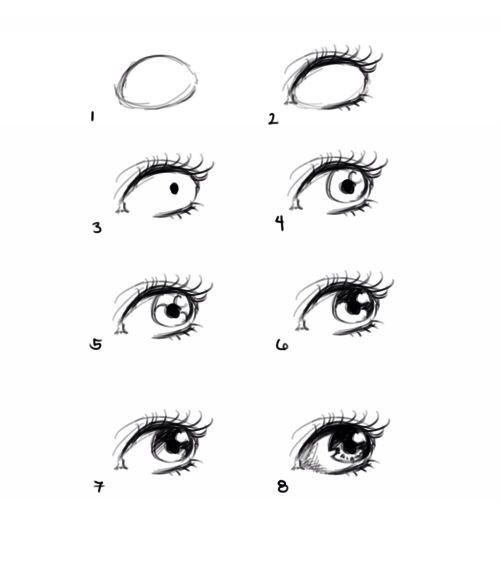 How To Draw Eyes How To Draw Anime Eyes Drawing Techniques Eye Drawing