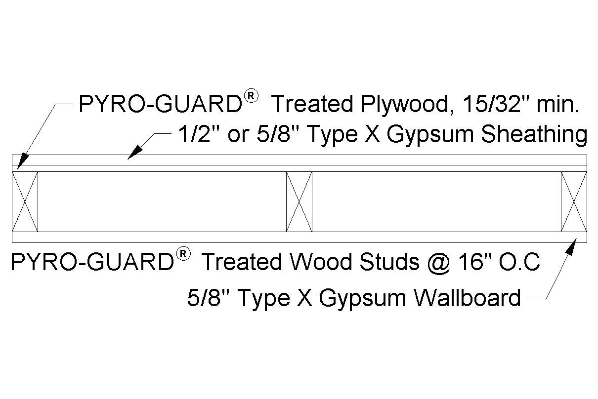 Exterior 1 Hour Fire Rated Wall Google Search Treated Plywood Wood Studs Gypsum Wallboard