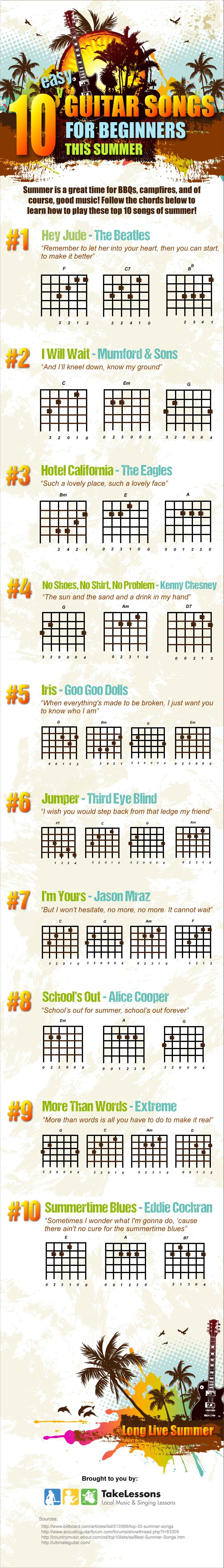 10 easy guitar songs for beginners this summer infographic guitars guitar songs for. Black Bedroom Furniture Sets. Home Design Ideas