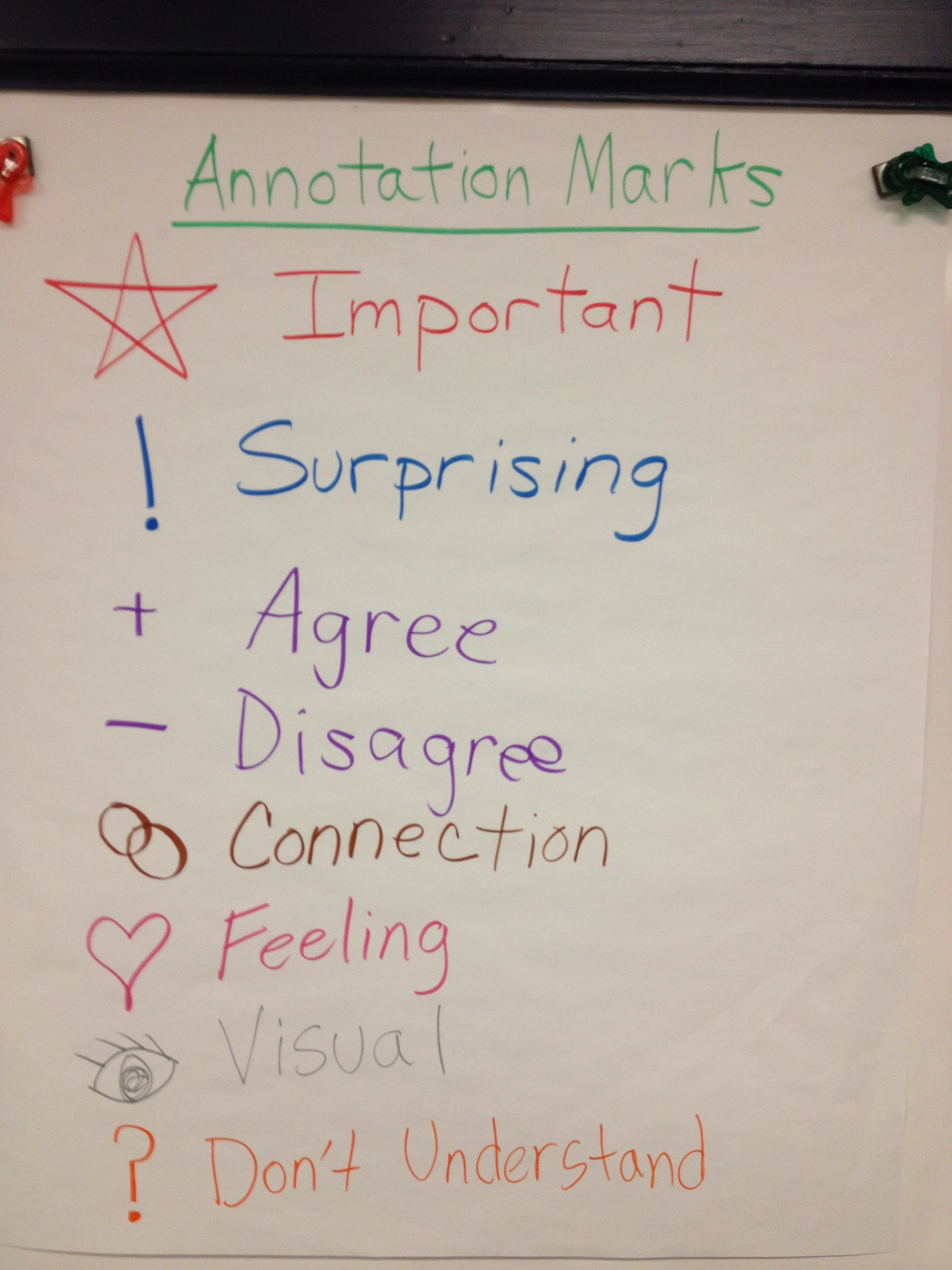 Annotation Marks