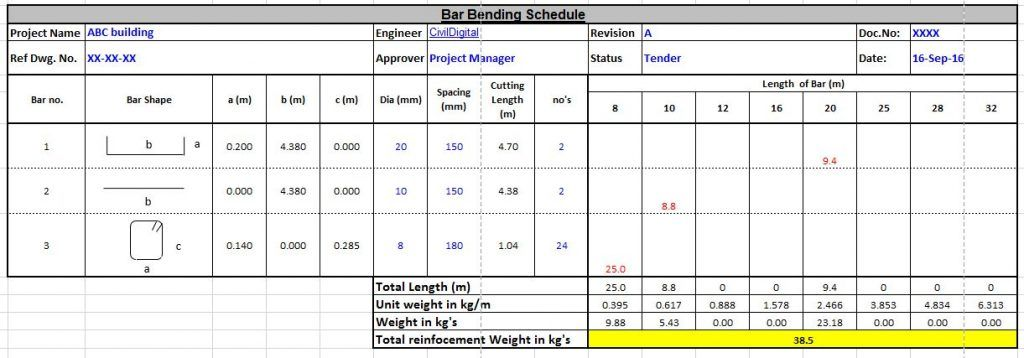 bar-bending-schedule-for-rcc-beam-in-excel-sheet | Civil