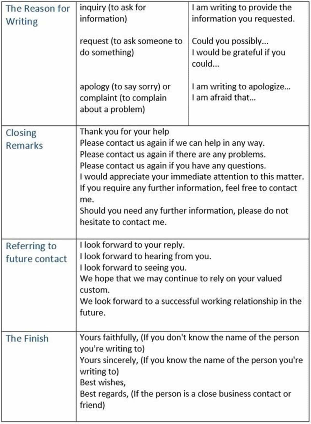 Useful Words And Phrases For Writing Formal Letters In English Eslbuzz Learning English English Letter Writing Learn English Business Letter