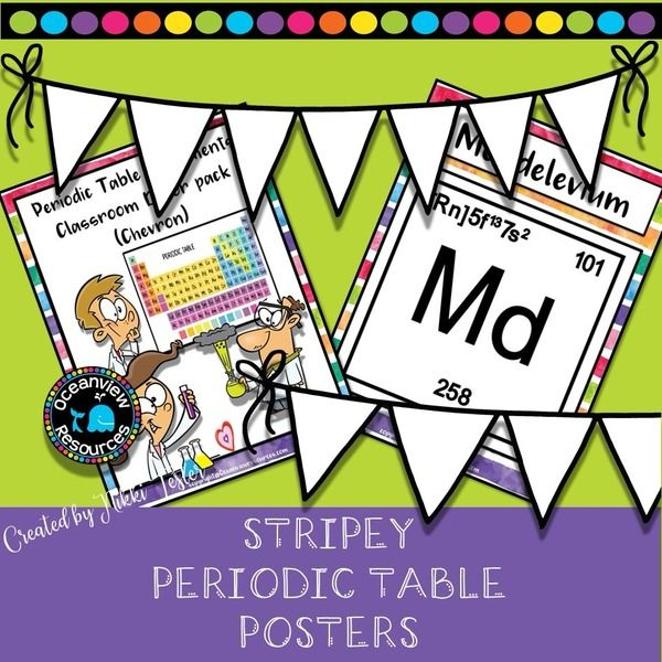 Science Posters- The Periodic Table-Striped Background Mass number - copy periodic table with mass number