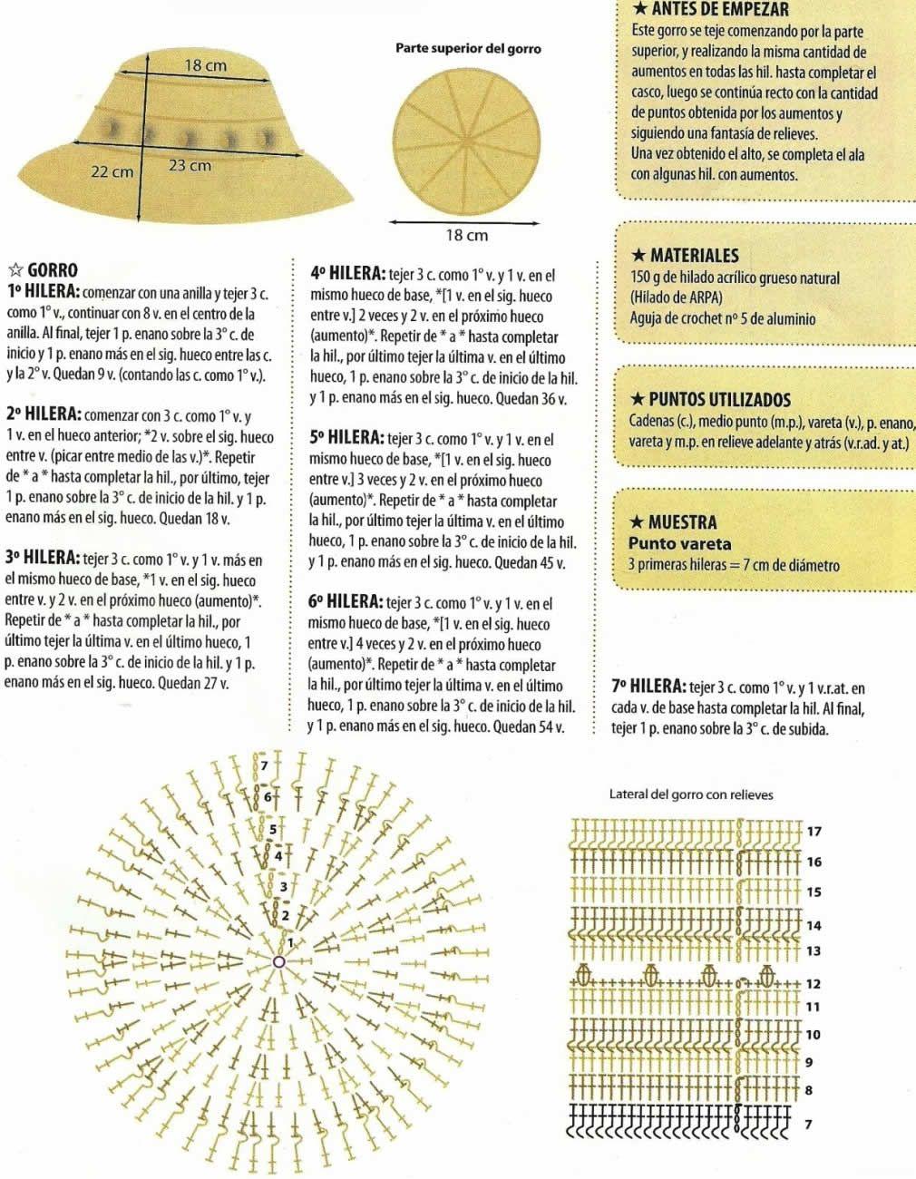 Materiales gráficos Gaby: Sombreros en crochet con patrones | Chart ...