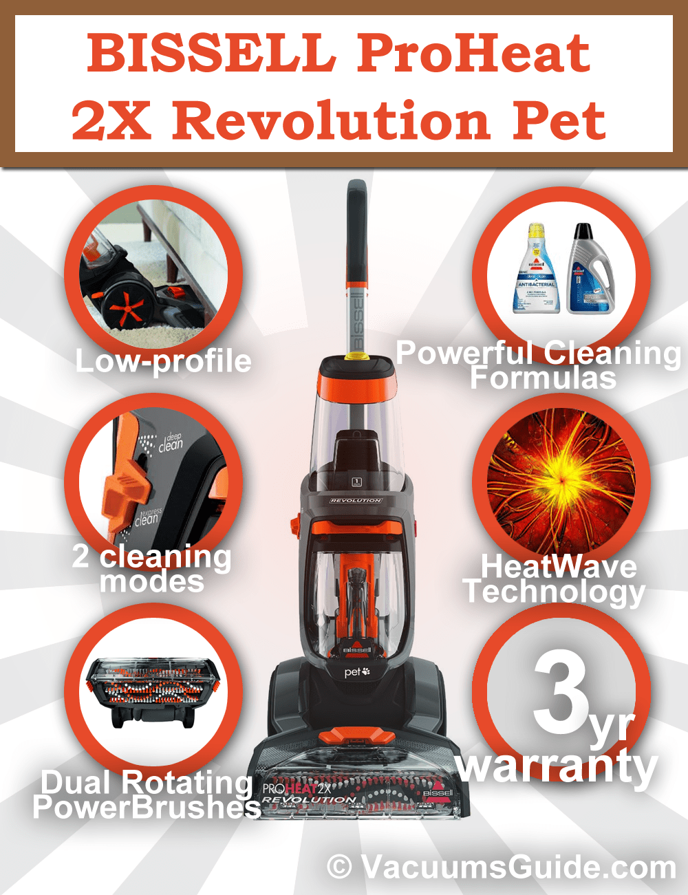 Bissell ProHeat 2X Revolution Pet 1548 carpet cleaner