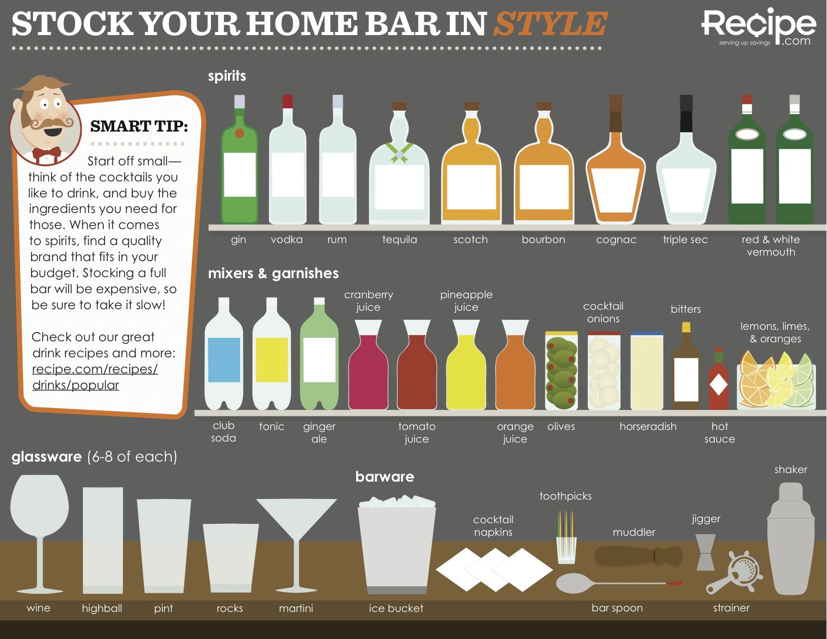 Stocking A Home Bar