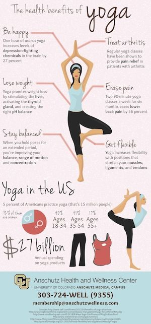 Health Benefits Yoga