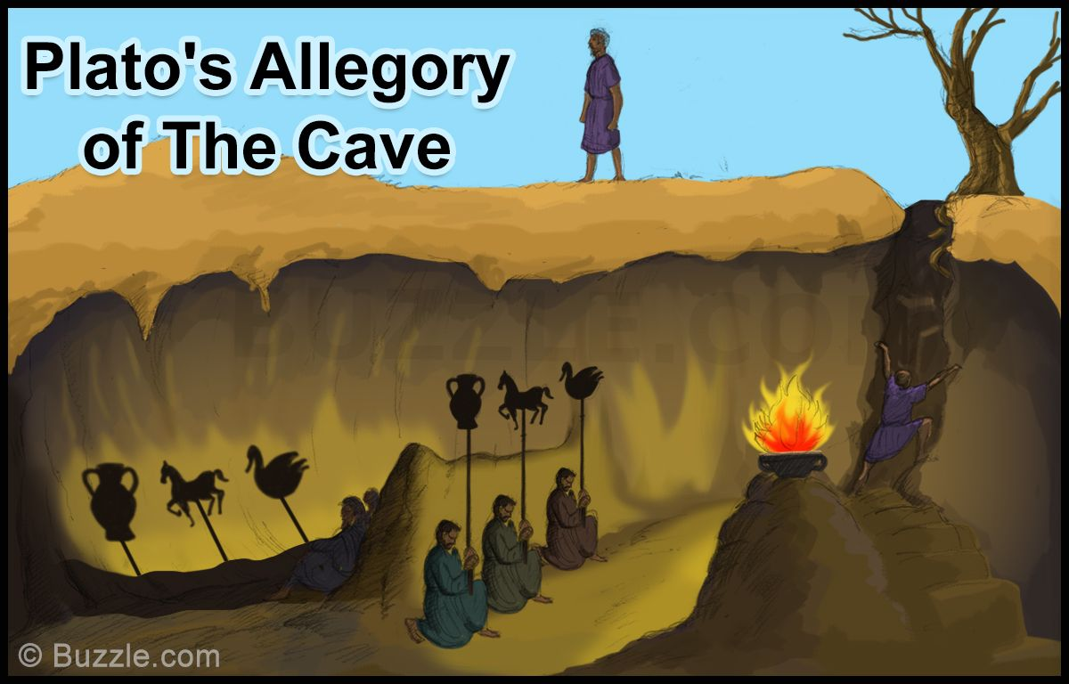 Plato S Allegory Of The Cave Meaning And Interpretation Allegory Of The Cave Plato Philosophy For Children