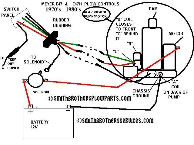 Meyer E47 Switch Wiring Diagram Lennox 51m32 Meyers Plow Blade Schema Snow Parts Pumps Weights Chevy Western