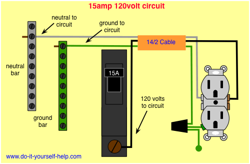 How to wire a 15 amp 120 volt circuit breaker | Home Electrical ...