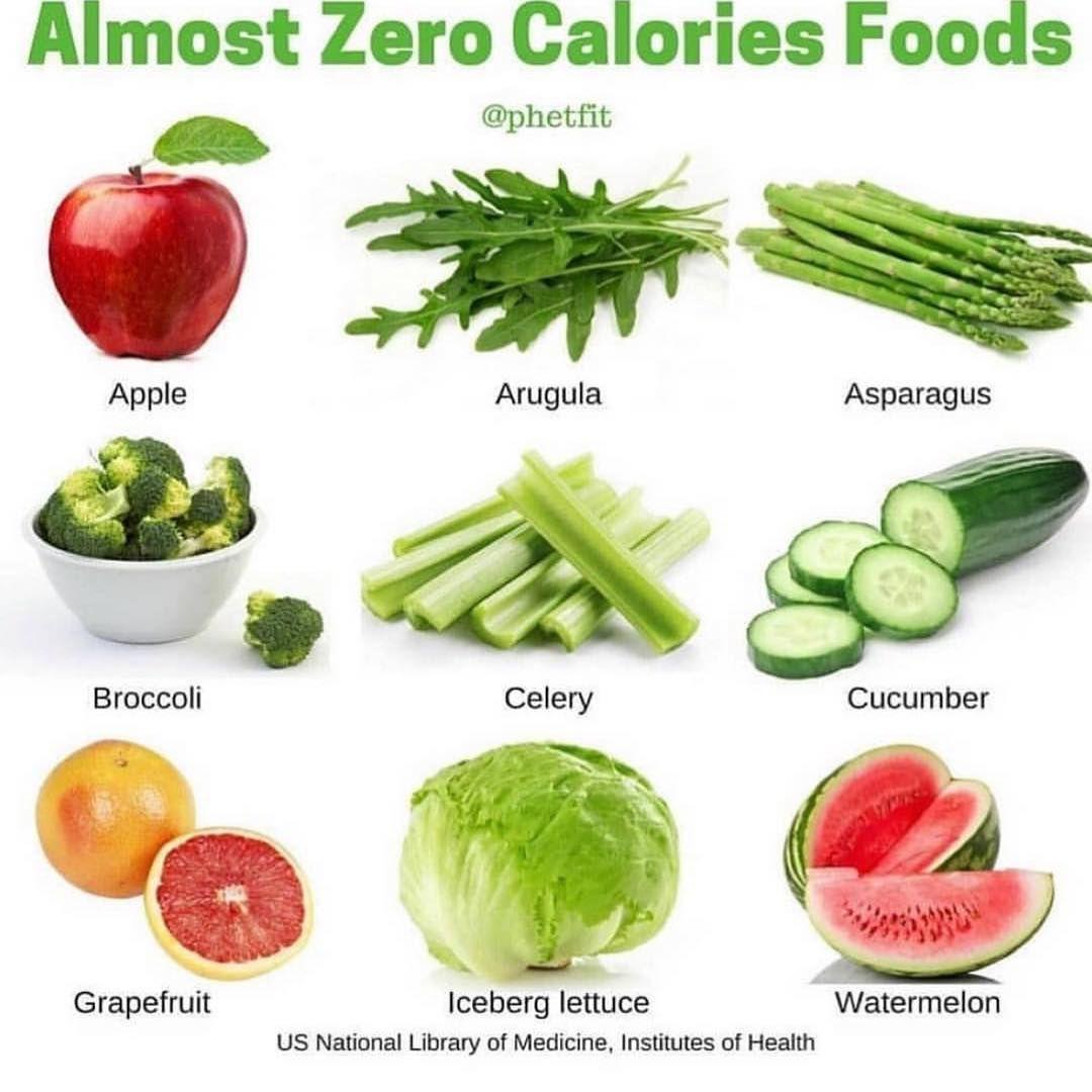 diete 0 calories