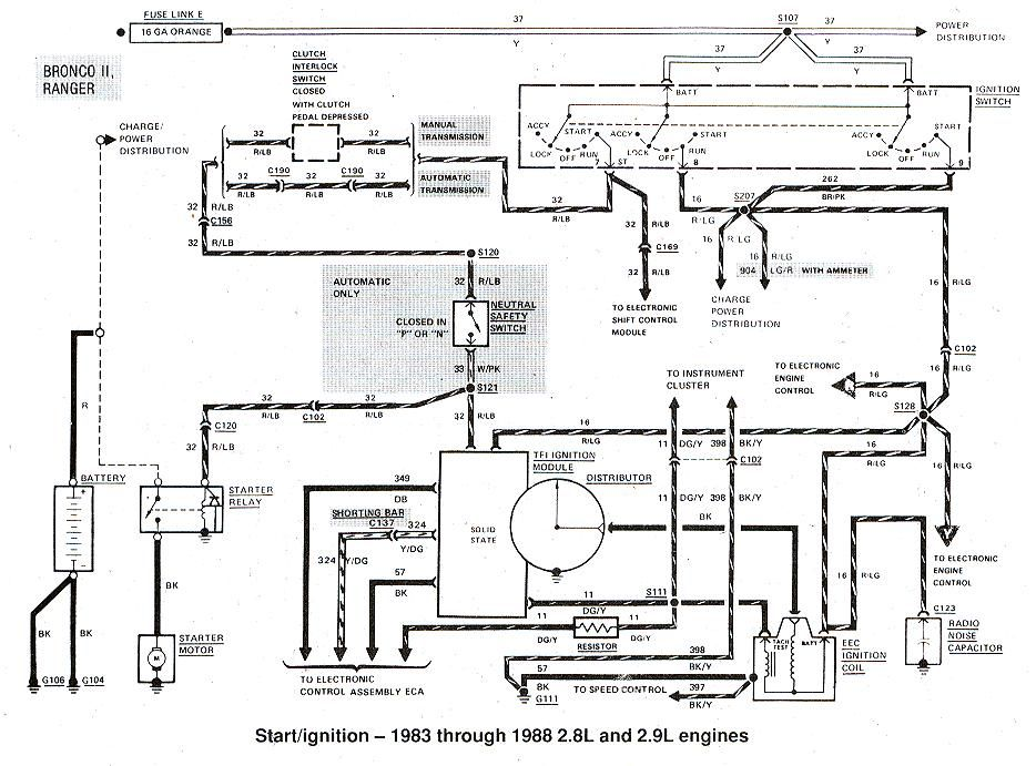 Ford Ranger Ignition Wiring Diagram 28L and 29L Engine | Ford ranger,  Diagram, Ranger | Ford Ranger Wiring Diagrams 2003 |  | Pinterest