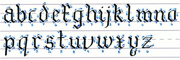 How to write in gothic calligraphy india developed nation essays