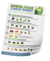 Httporganifi2 green juice cheat sheet weight loss httporganifi2 green juice malvernweather