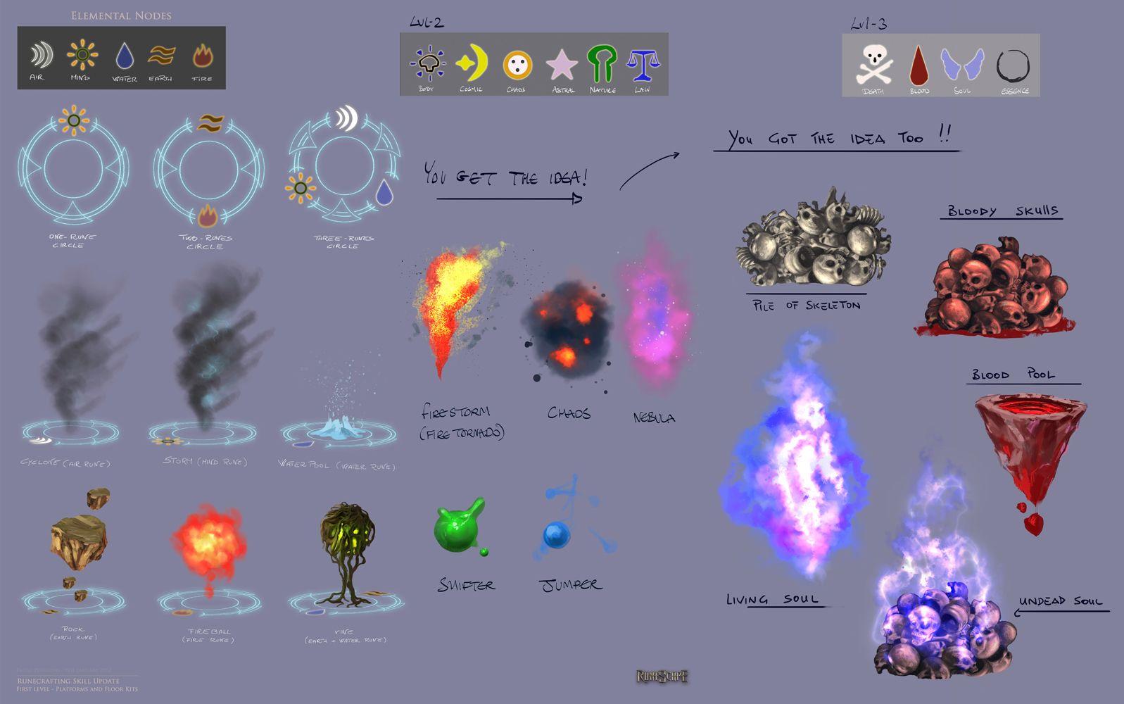 Runes Magic Portal Concept Art Google Search Art Google