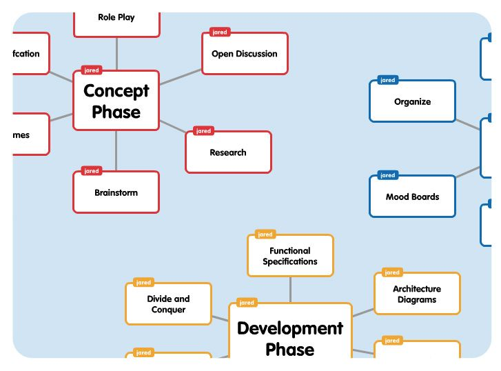 this is a link to poppet an online graphic organizer poppet can be used to brainstorm or map concepts - Online Concept Maps