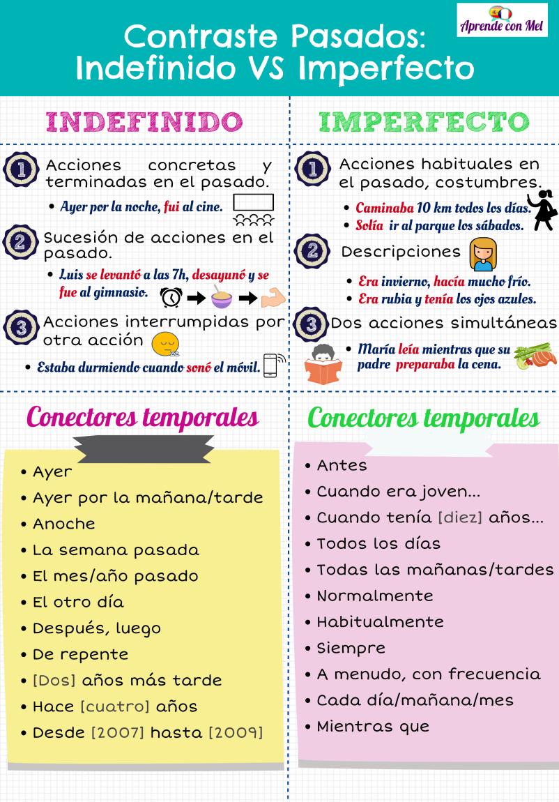 Otro Día Como Ayer (Spanish Edition)