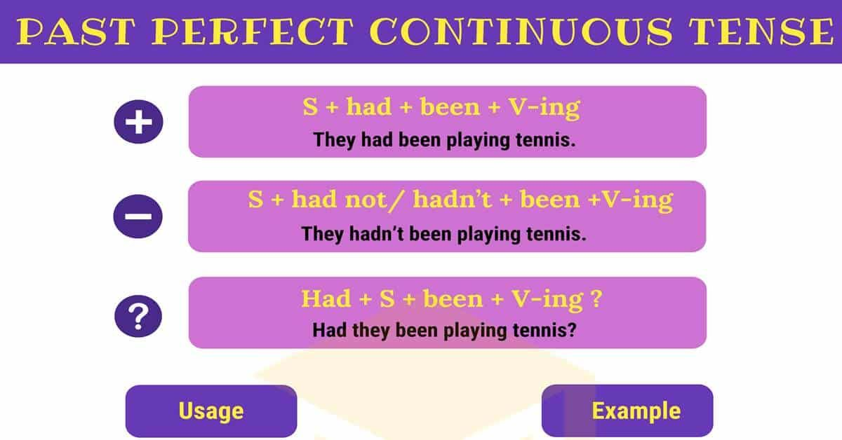 Past Perfect Continuous Tense Useful Rules Examples With