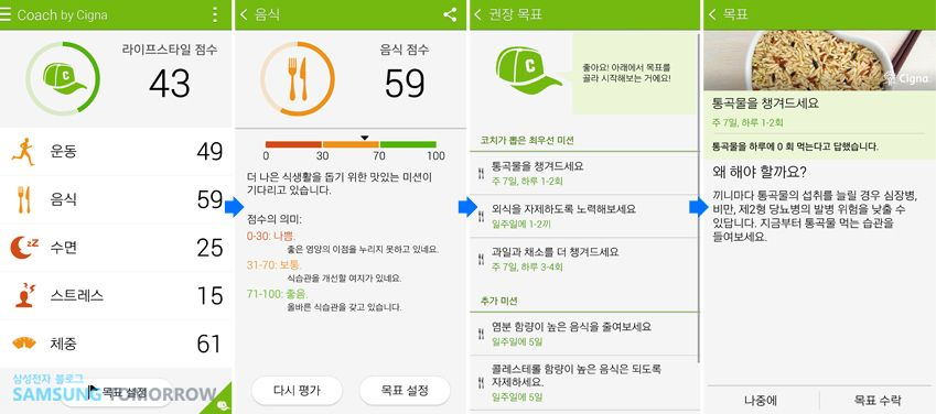 코치 바이 시그나 앱을 실행시킨 화면 입니다. 첫번째엔 라이프스타일 점수가 매겨진 모습이, 두번째엔 음식 점수의 모습이 보입니다. 세번째 화면엔 권장 목표를 제안해주는 화면이 있으며, 마지막 화면엔 세부 목표를 보여주는 화면이 있습니다.