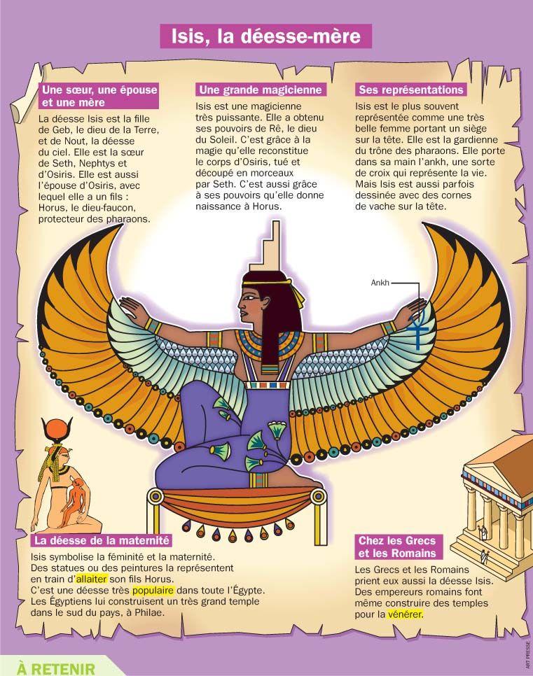 Dieux d egypte les Divinités égyptiennes