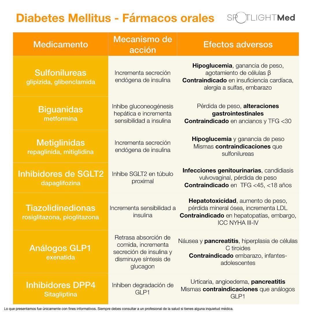 adiccion al facebook sintomas de diabetes