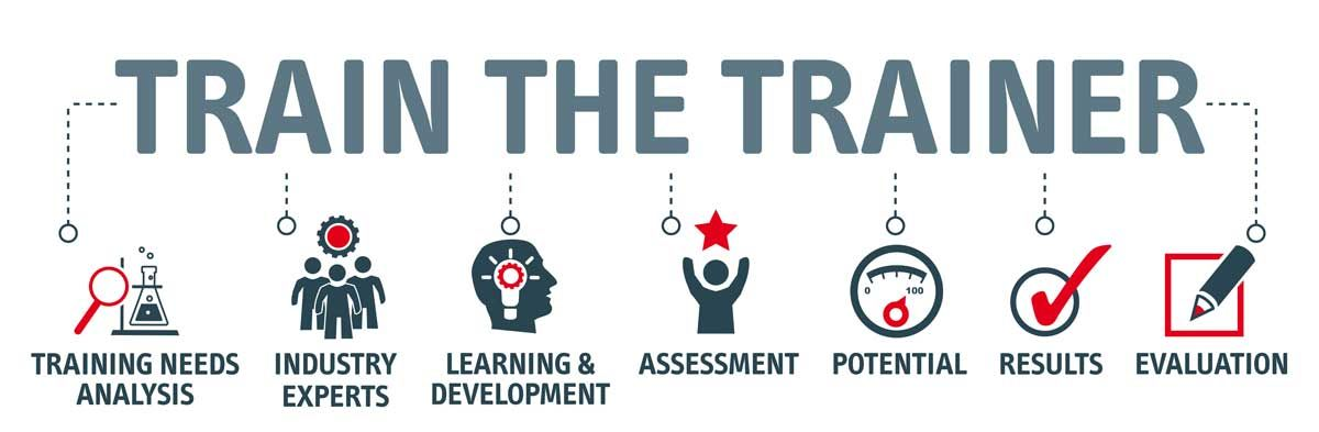 Pin on Training and development