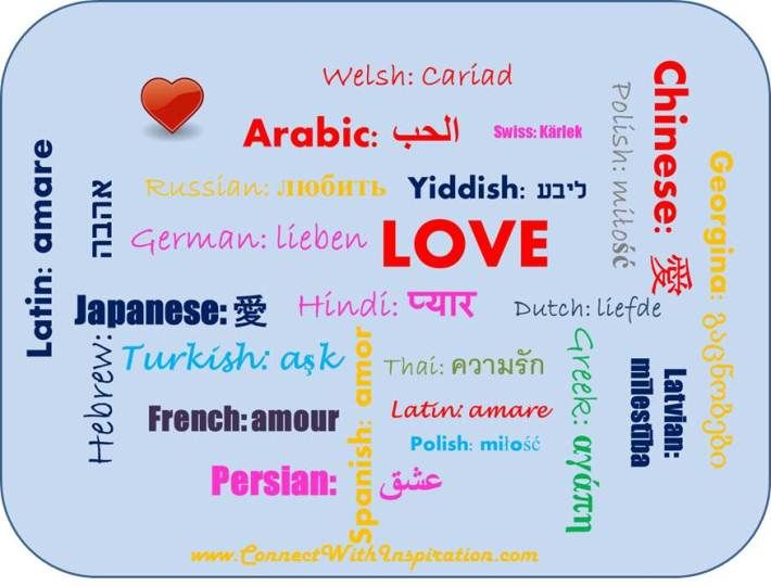 Love In Different Languages Of The World English German Hindi - How many types of languages are there in the world