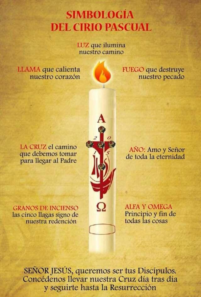 Ciro Pascual Catholic Prayers Oraciones Y Oraciones