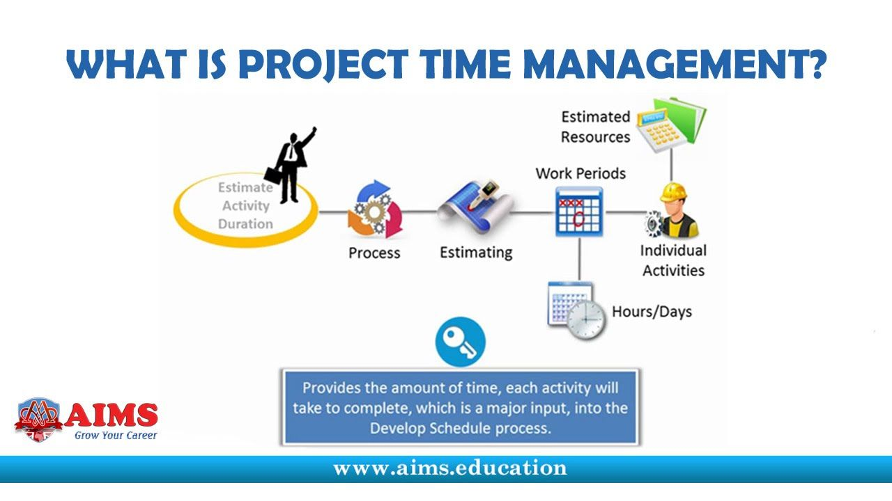 Park Art|My WordPress Blog_What Are Examples Of Time Management Tools