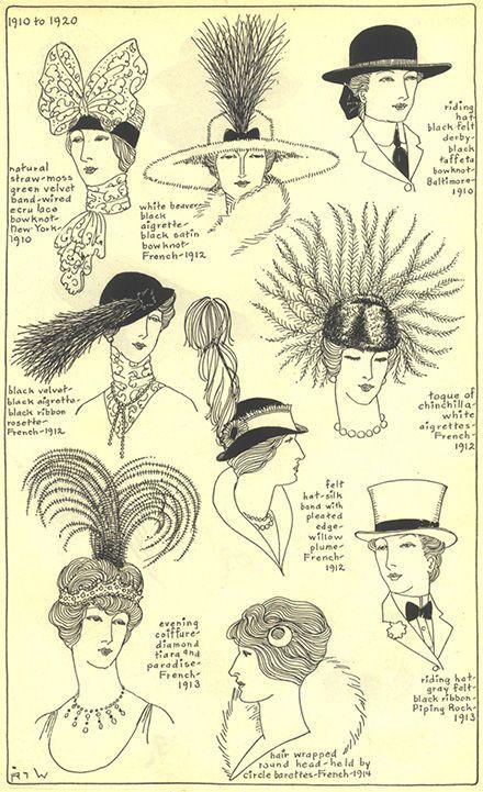 Coiffure 1910 1920 Costume Historique Dessin De Mode Histoire De La Mode