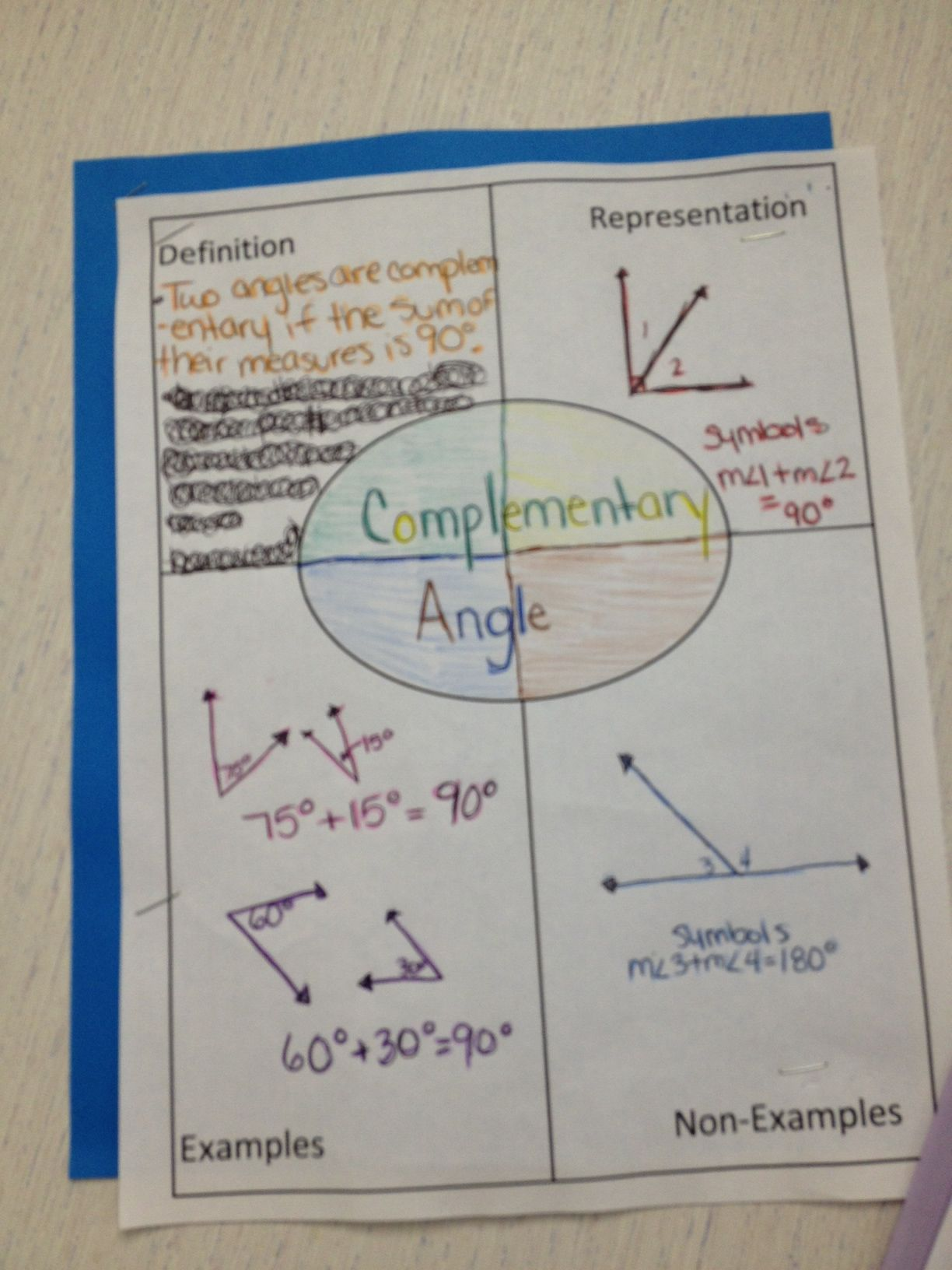 MCC7.G.5 Use facts about supplementary, complementary, vertical, and adjacent angles in a multi‐step problem to write and solve simple equations fo…