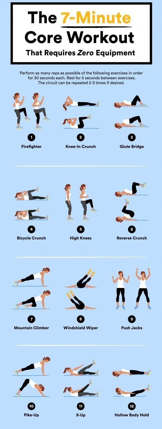 No Equipment 7 Minute Abs Core Workout Fitness Basiccircuittrainingchartjpg