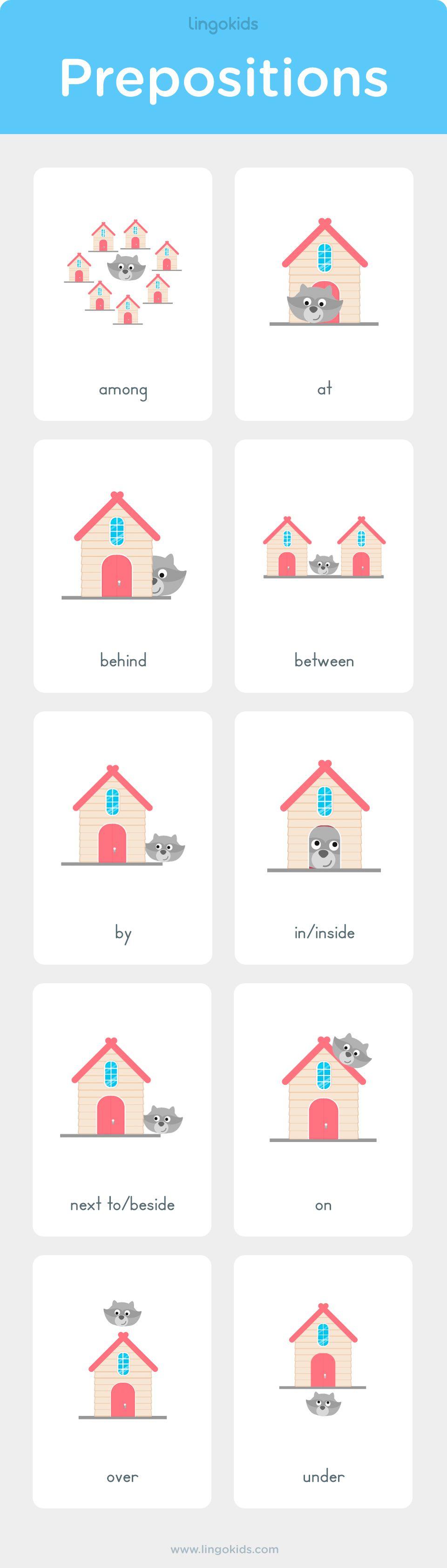 Prepositions In English Learning English For Kids Kids English Teaching English [ 3368 x 960 Pixel ]