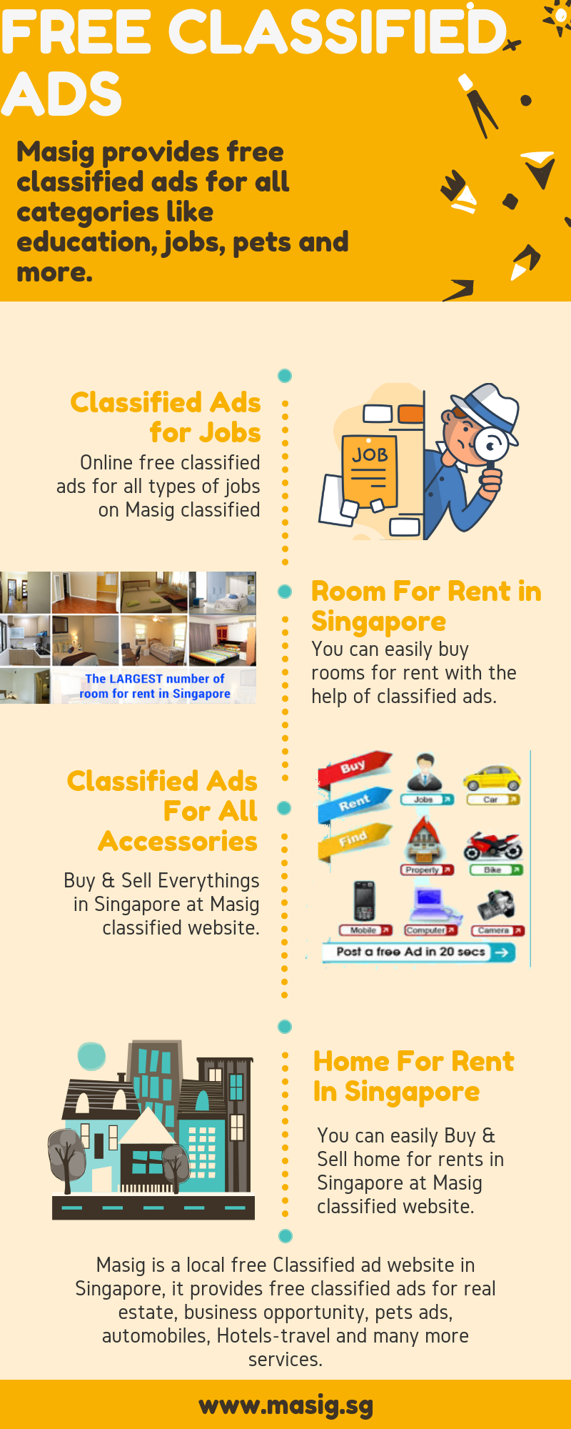 post online freeclassified ads in singapore through masig classified website in singapore and