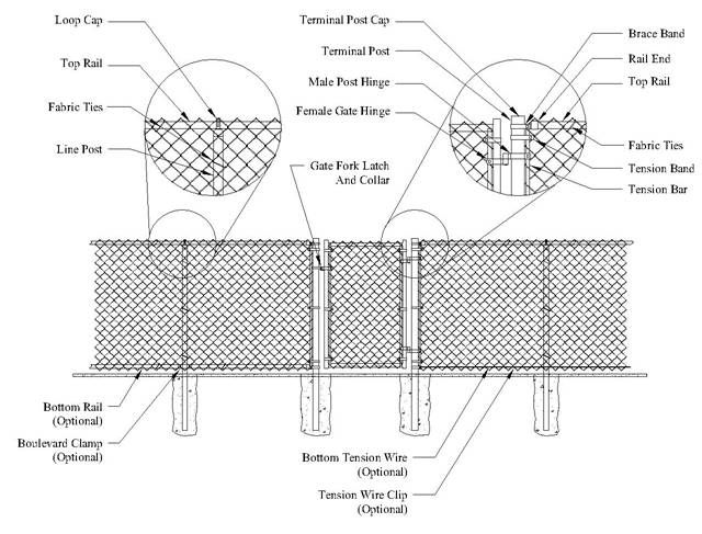 Mesh Panel Drawing Technical Drawing References