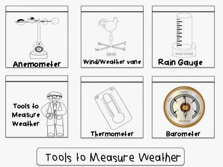 Tools to measure Weather   Weather tools, Weather words ...