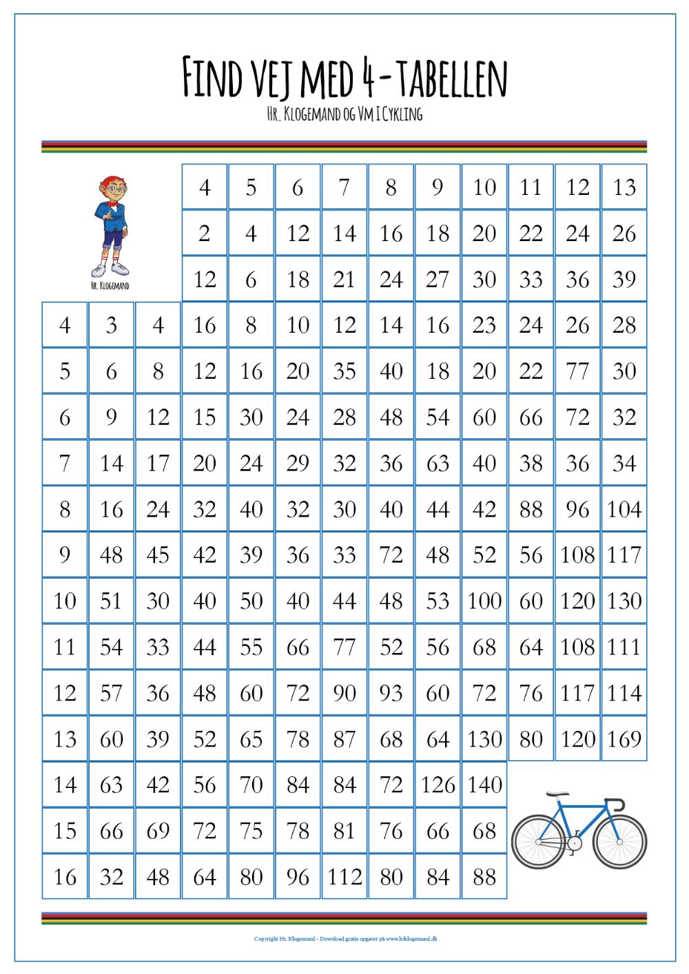Hr Klogemand Og Vm I Cykling Find Vej Med 4 Tabellen I 2020 Laering Undervisning Matematik