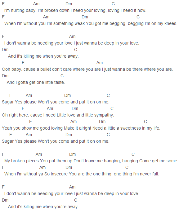 Maroon 5 Sugar Chords Capo 1 Guitar Chords Pinterest Gitaar