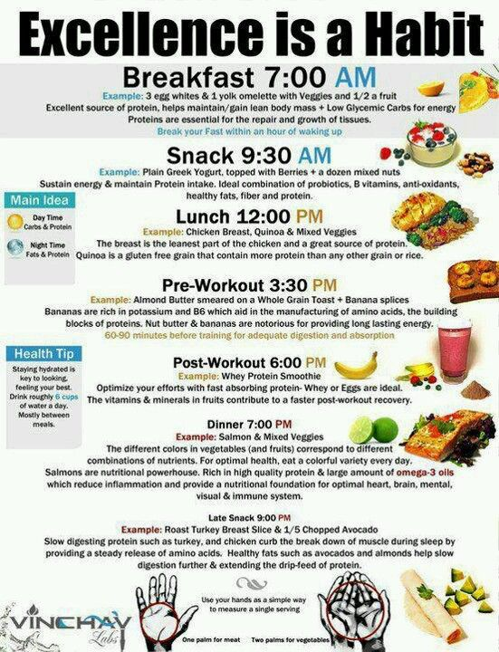 LifeStyle Fitness Pinterest Lifestyle, Weight loss and Workout