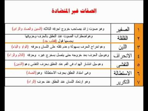 تبسيط أحكام التجويد صفات الحروف 13 Tajweed Quran Learn Arabic Language Learning Arabic
